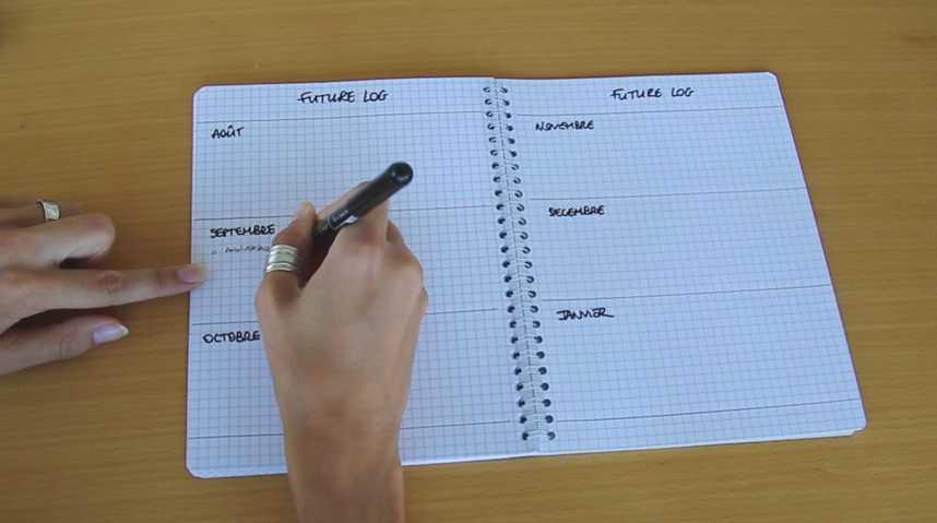 Top Pour la rentrée, créez votre propre agenda avec la méthode du  NL57