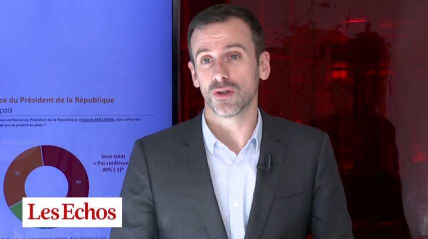 Illustration pour la vidéo Cote de confiance : Hollande efface tout juste la baisse de septembre