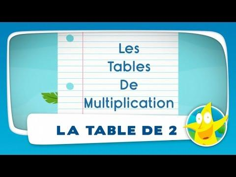 Comment faire la table de multiplication de 9 avec ses for Apprendre ses tables de multiplication
