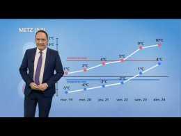Météo semaine prochaine : des températures en hausse