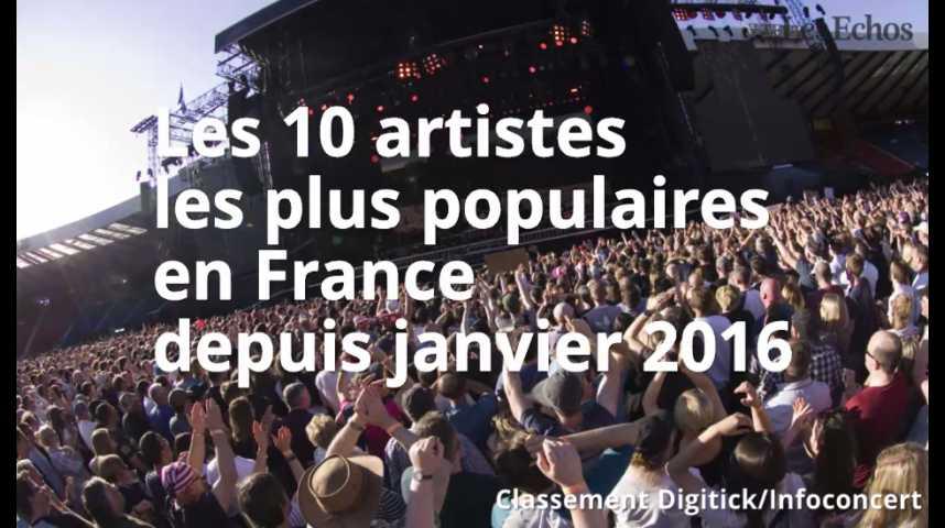 Illustration pour la vidéo Le Top 10 des artistes les plus populaires en France depuis janvier 2016