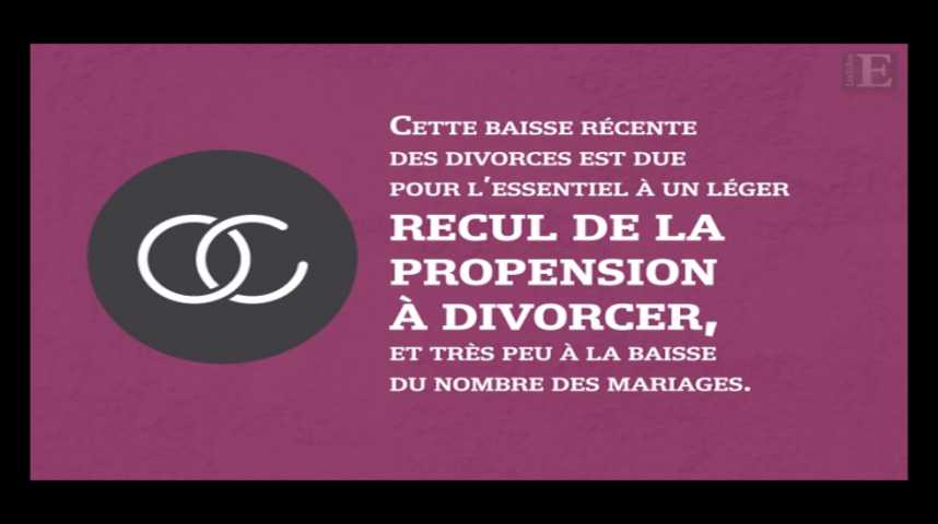 Illustration pour la vidéo Les divorces en légère baisse