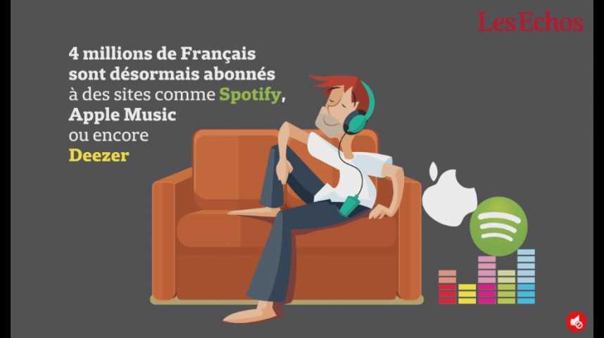 Illustration pour la vidéo En France, la croissance est enfin de retour pour la musique