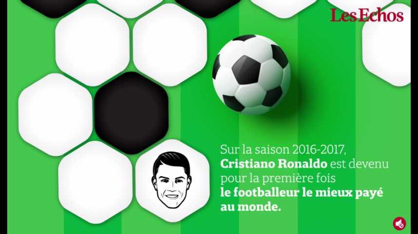 Illustration pour la vidéo Le business Cristiano Ronaldo