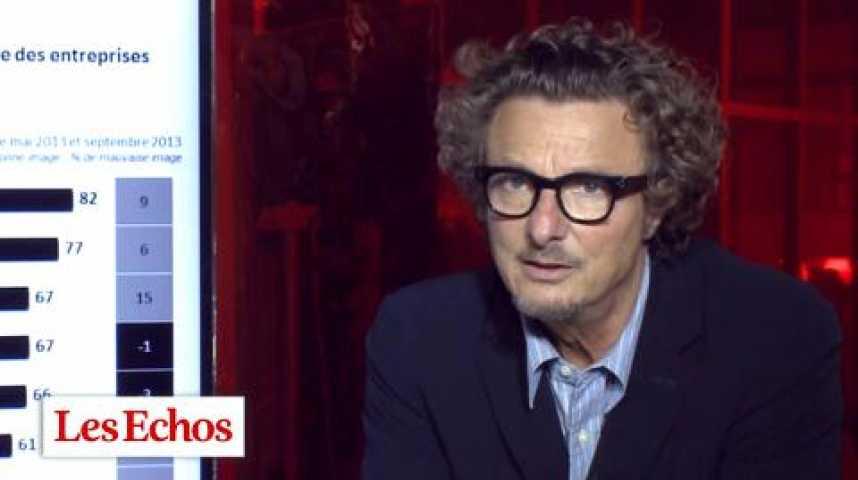 Illustration pour la vidéo Baromètre Posternak-Ifop : Les Français préfèrent l'emploi au pouvoir d'achat