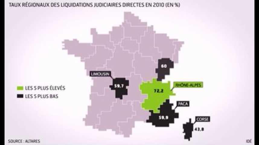 Illustration pour la vidéo L'infographie du jour : les liquidations judiciaires directes en France