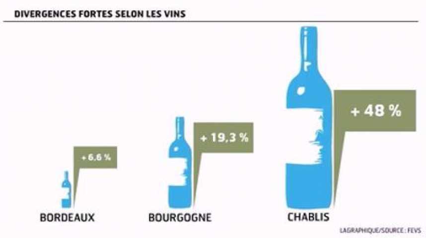 Illustration pour la vidéo L'infographie du jour : La reprise des exportations de vins français