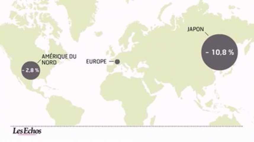 Illustration pour la vidéo L'infographie du jour : La chute des dépenses de R&D