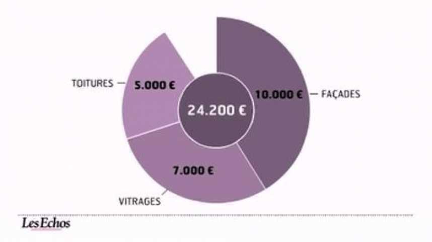 Illustration pour la vidéo L'infographie du jour : Habitat et CO2