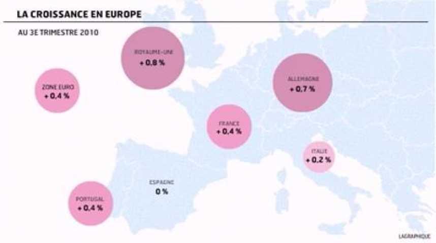 Illustration pour la vidéo Infographie du jour : La croissance française retrouve ses forces