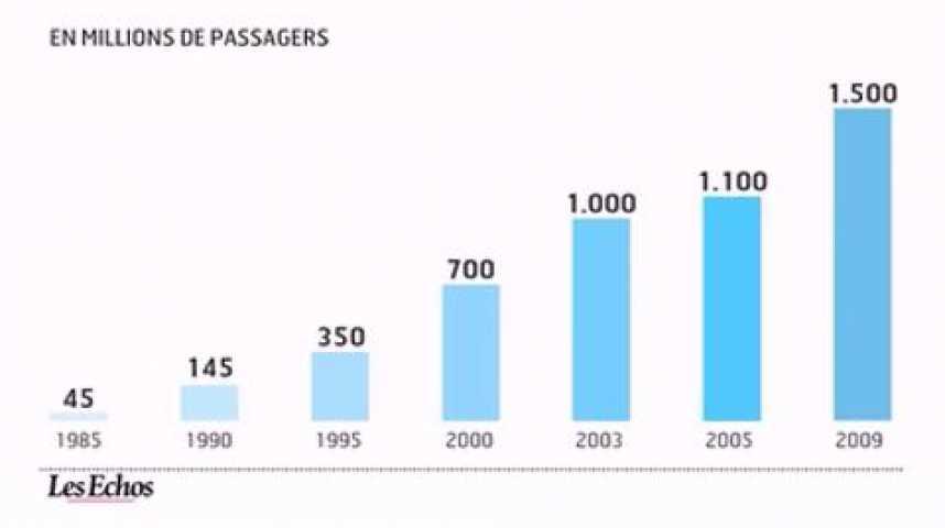 Illustration pour la vidéo L'infographie du jour : TGV, 30 ans de succès