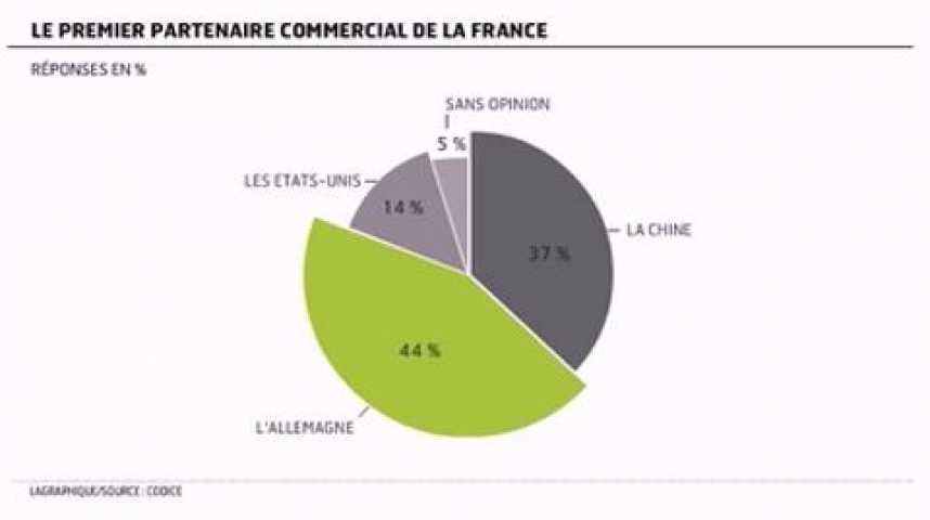 Illustration pour la vidéo L'infographie du jour : Les Français et l'économie