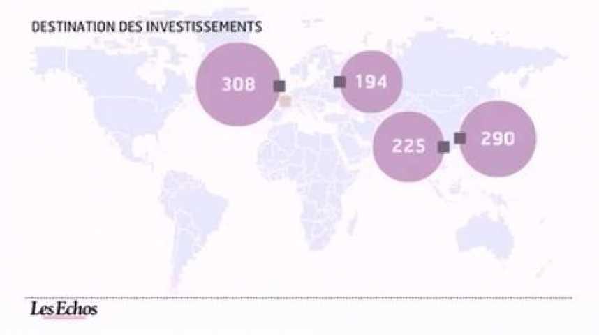 Illustration pour la vidéo L'infographie du jour : Les investissement internationaux à Paris