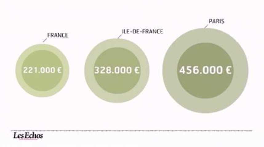 Illustration pour la vidéo L'infographie du jour : immobilier, qui peut encore acheter à Paris ?