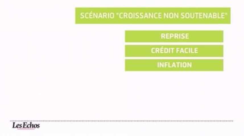 Illustration pour la vidéo L'infographie du jour : 5 scénarios de croissance pour la France d'ici à 2030.