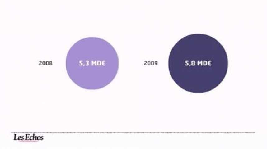 Illustration pour la vidéo L'infographie du jour : services à domicile, le secteur avant le nouveau texte