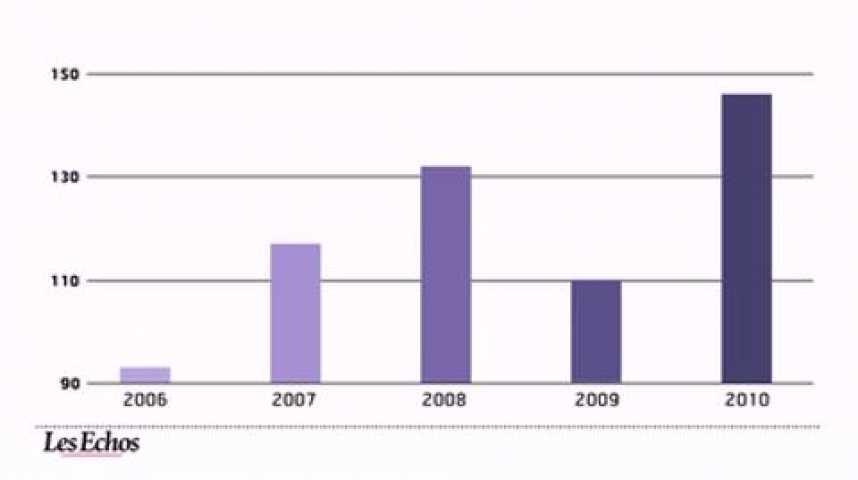 Illustration pour la vidéo L'infographie du jour : photographie de l'économie maritime