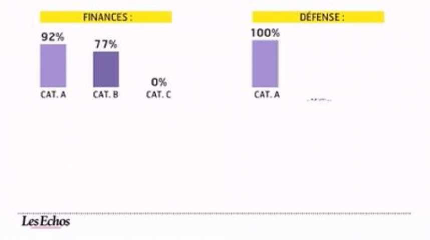 Illustration pour la vidéo L'infographie du jour : modernisation de l'état, critiques sur la RGPP