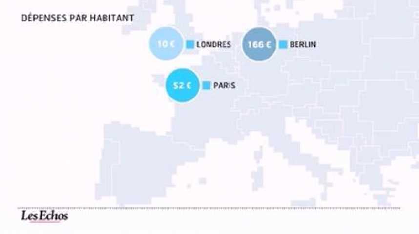 Illustration pour la vidéo L'infographie du jour : l'impact de la culture sur la croissance