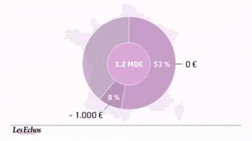 Illustration pour la vidéo L'infographie du jour : bientôt un million d'autoentrepreneurs en France