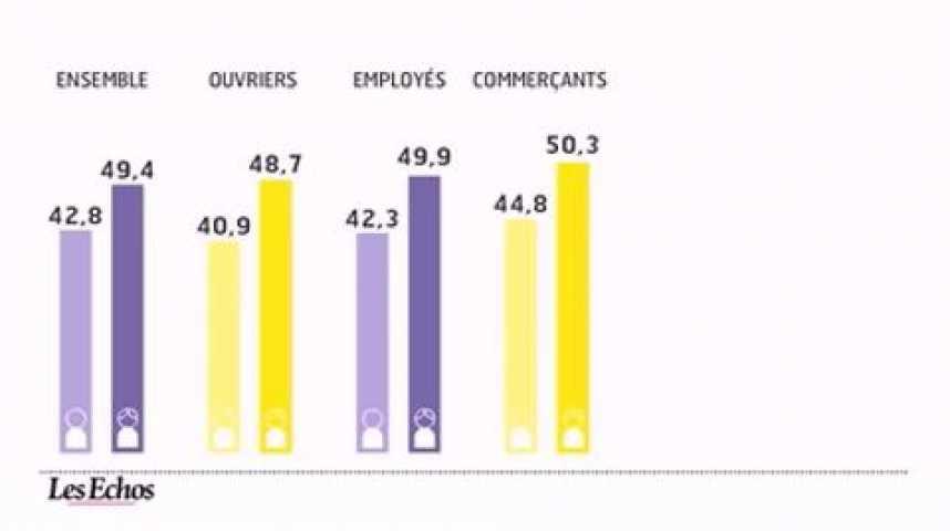Illustration pour la vidéo L'infographie du jour : l'espérance de vie s'accroît, les inégalités sociales demeurent