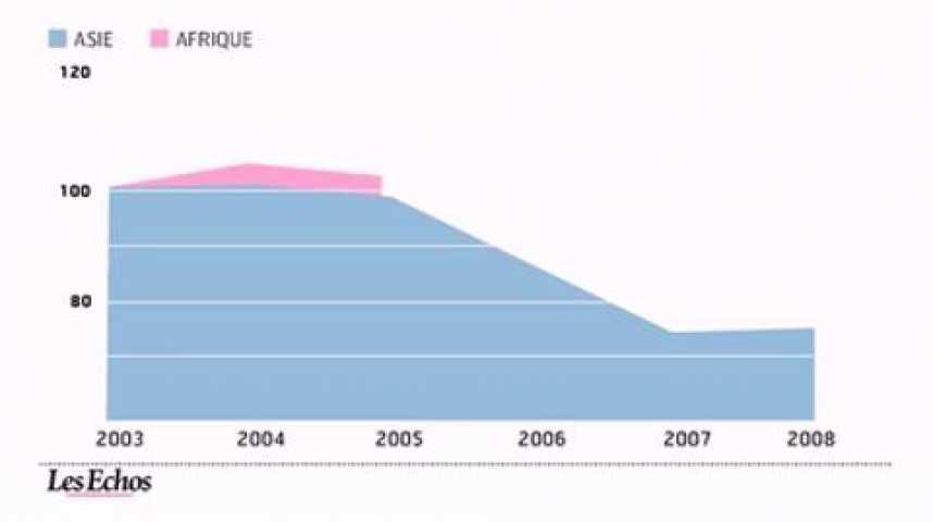 Illustration pour la vidéo L'infographie du jour : L'insécurité alimentaire dans le monde
