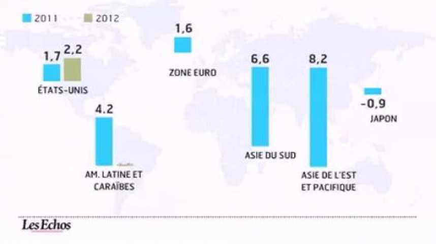 Illustration pour la vidéo L'infographie du jour : 2012, année d'incertitude pour la croissance mondiale