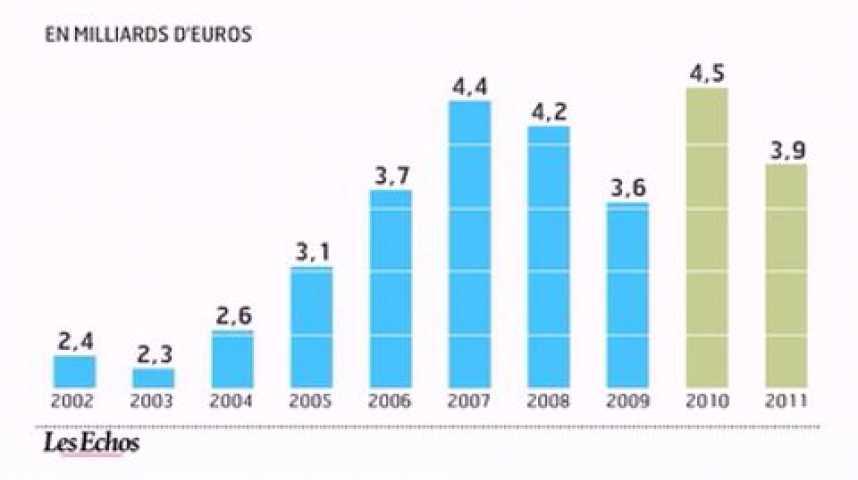 Illustration pour la vidéo L'infographie du jour : ISF, un impôt en voie de réforme