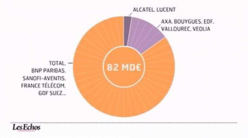 Illustration pour la vidéo L'infographie du jour : CAC 40, forte hausse des bénéfices en 2010