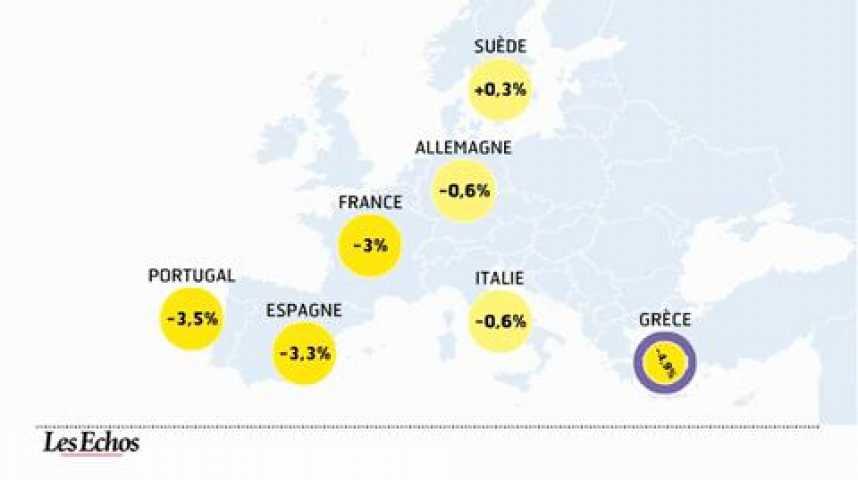 Illustration pour la vidéo La croissance mondiale freinée par l'Europe