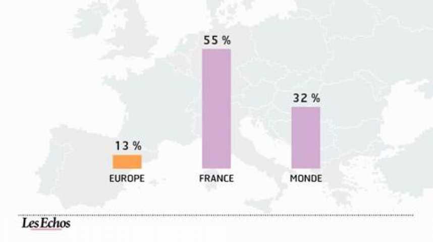 Illustration pour la vidéo L'Europe mal traitée dans nos journaux télévisés