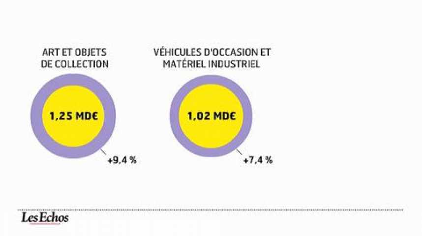 Illustration pour la vidéo Record de ventes aux enchères en France