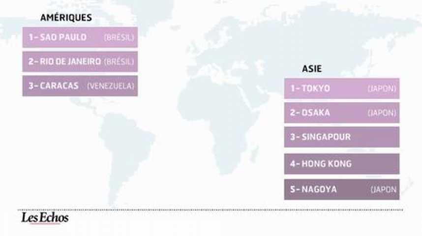 Illustration pour la vidéo Le coût de la vie dans les villes du monde