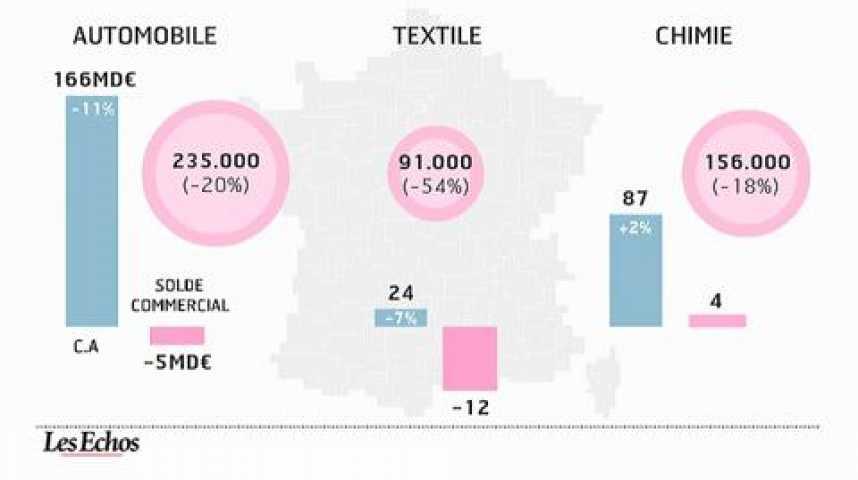 Illustration pour la vidéo Audit de la France : des entreprises bien positionnées