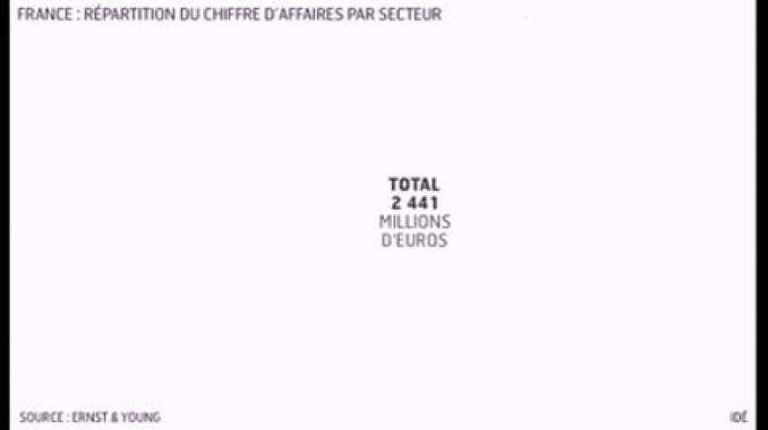 Illustration pour la vidéo L'infographie du jour : l'économie du foot