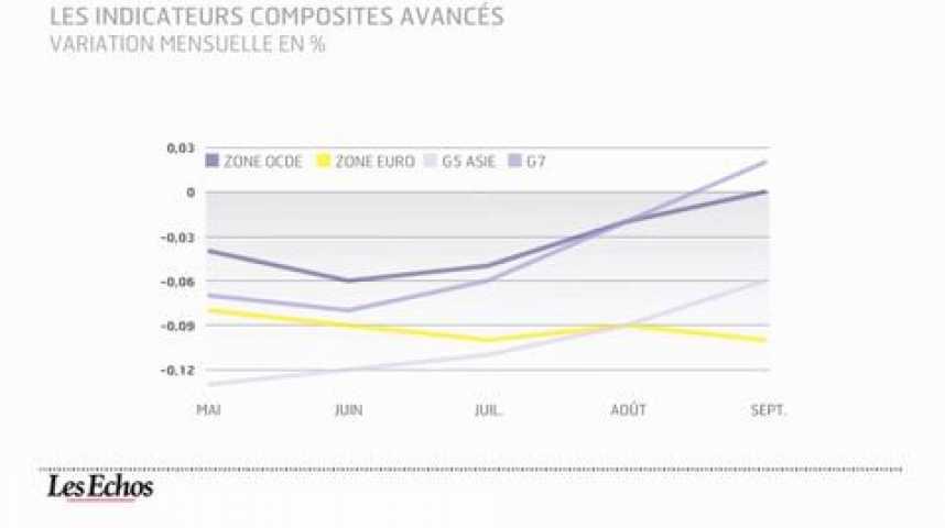 Illustration pour la vidéo L'infographie du jour : le paysage reste nuageux dans la zone euro