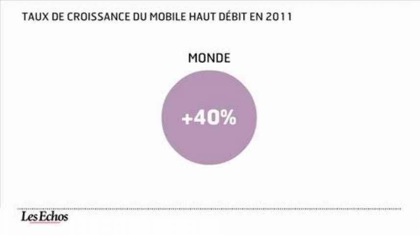 Illustration pour la vidéo L'infographie du jour : plus d'un milliard de smartphones en circulation dans le monde