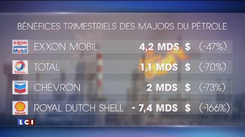 Illustration pour la vidéo Le pétrole, ça ne paie plus
