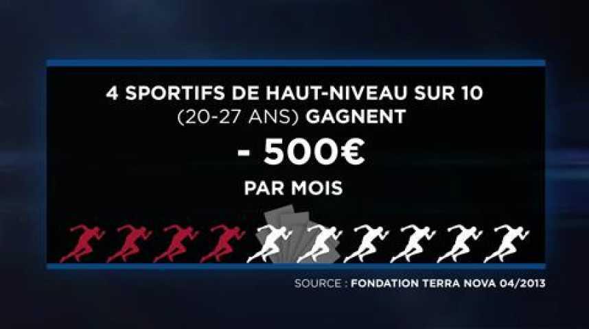 Illustration pour la vidéo La précarité affecte aussi le sport de haut niveau