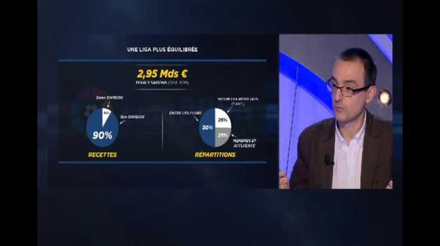 Illustration pour la vidéo Football : la Liga espagnole se dope avec ses droits TV