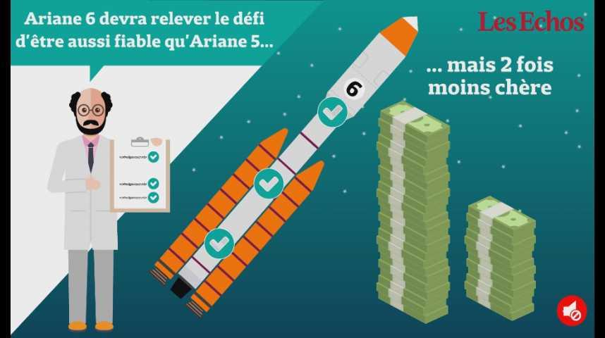 Illustration pour la vidéo Ariane 6 devra être aussi fiable qu'Ariane 5... mais 2 fois moins chère