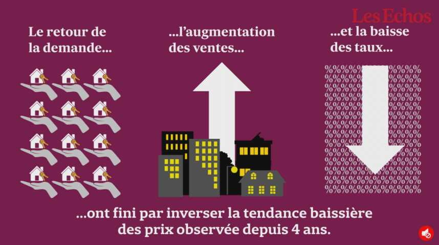 Illustration pour la vidéo Pendant ce temps, à Paris, l'immobilier grimpe…