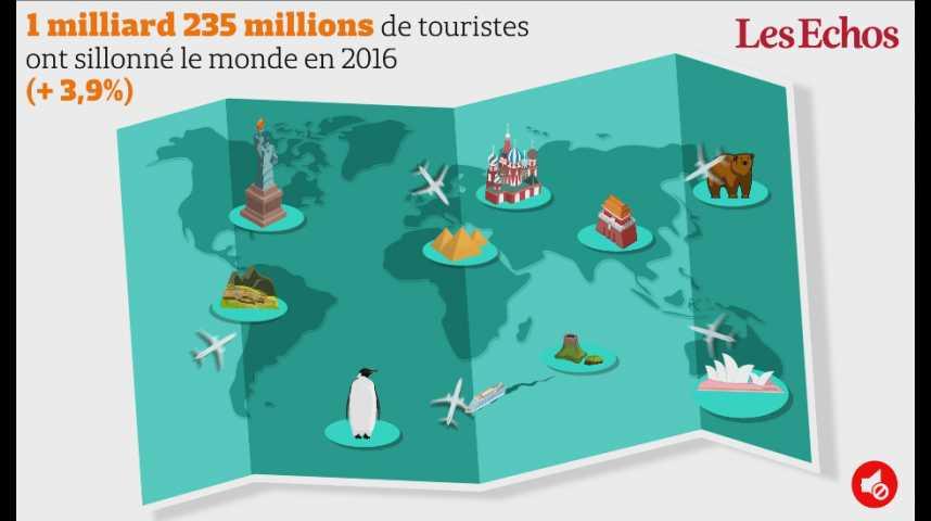 Illustration pour la vidéo Tourisme : malgré une année difficile, la demande est restée forte en 2016