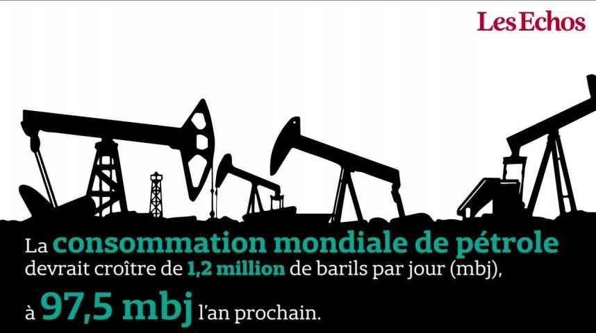 Illustration pour la vidéo La consommation mondiale de pétrole devrait croître de 1,2 million de barils par jour l'an prochain