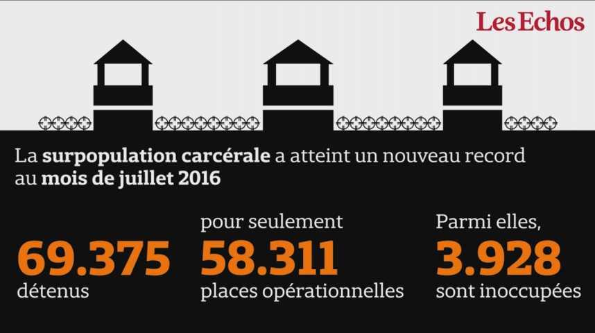 Illustration pour la vidéo Nouveau record de surpopulation dans les prisons françaises