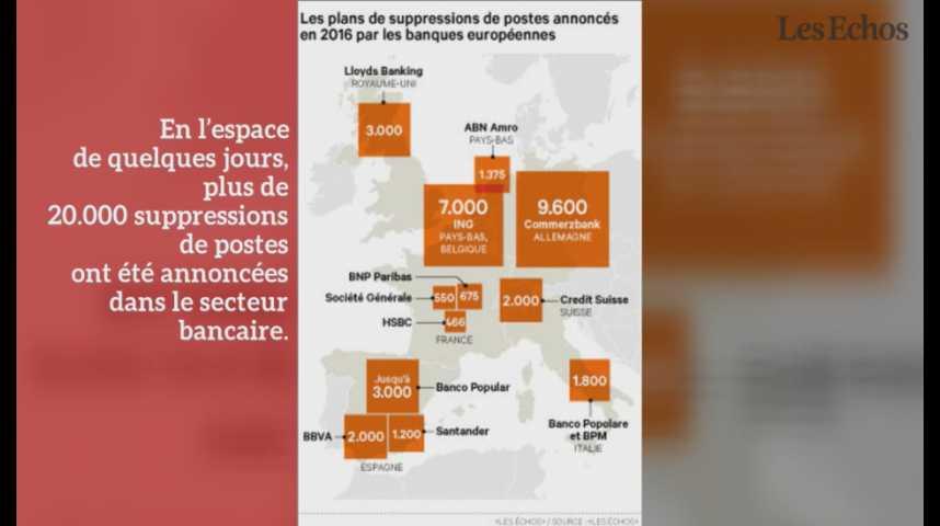 Illustration pour la vidéo Rentrée noire pour l'emploi dans les banques européennes