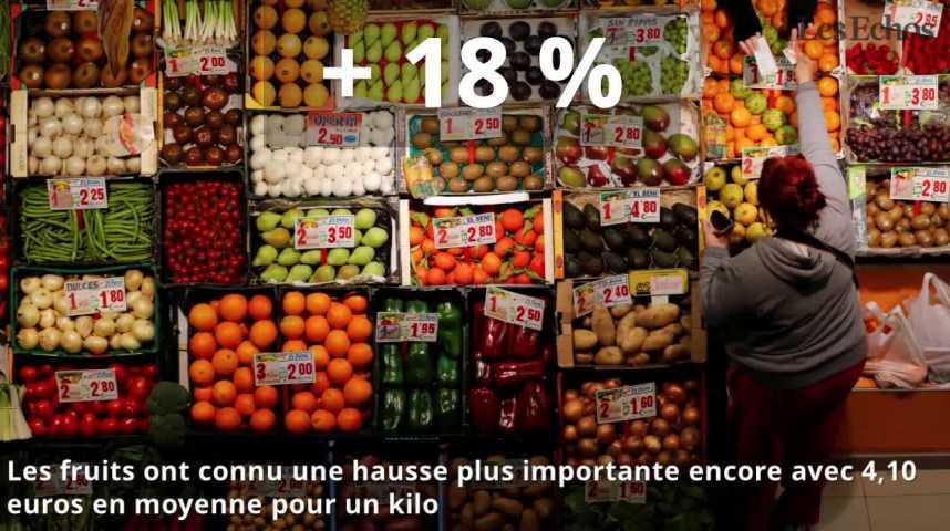 Illustration pour la vidéo Les fruits et légumes n'ont jamais été aussi chers