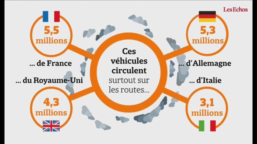 Illustration pour la vidéo C'est quoi ce chiffre ? 29 millions de véhicules diesel « sales » circulent sur les routes d'Europe