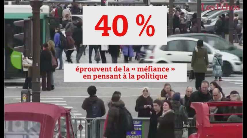 Illustration pour la vidéo Les Français réclament un fort renouvellement des pratiques politiques