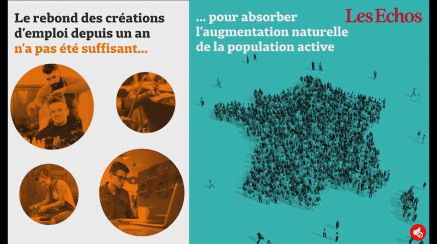 Illustration pour la vidéo 1.147.000 chômeurs de plus : le lourd bilan de François Hollande